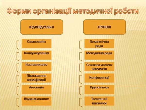 /Files/images/metodichna/shema.jpg